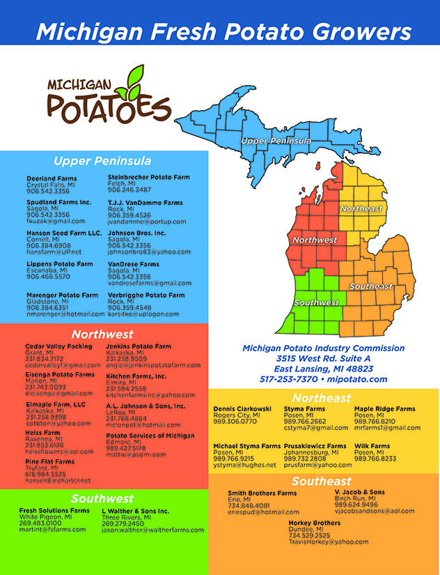 Michigan Grower Map